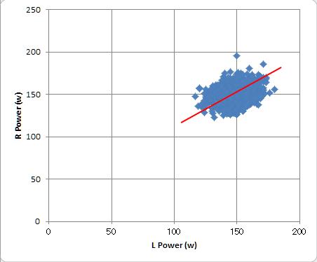LRPower