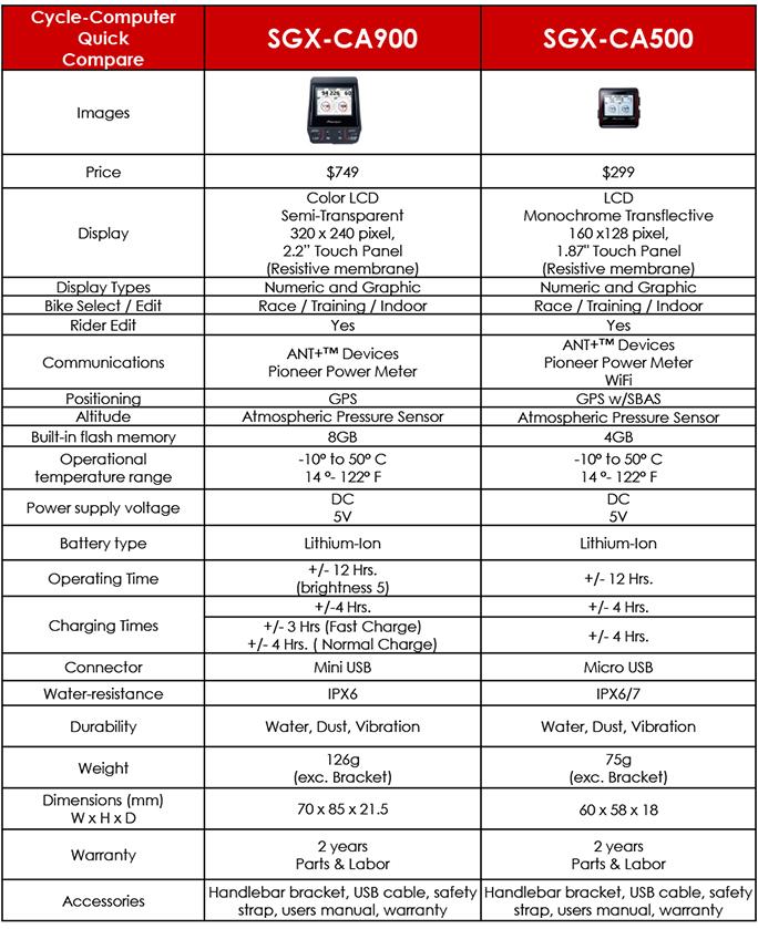 Pioneer-Computer_compare2