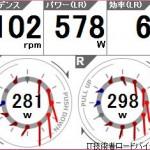 パイオニアペダリングモニター効率考察 1分間7W/kgx3セットの場合