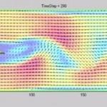 ロードバイクの空気抵抗シミュレーションが面白い!