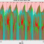 西日本ロード対策 ZL5(銭原ループ)80km+115km part 2