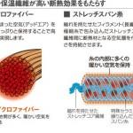 モンベルジオラインが暖かい理由と防風林の構造