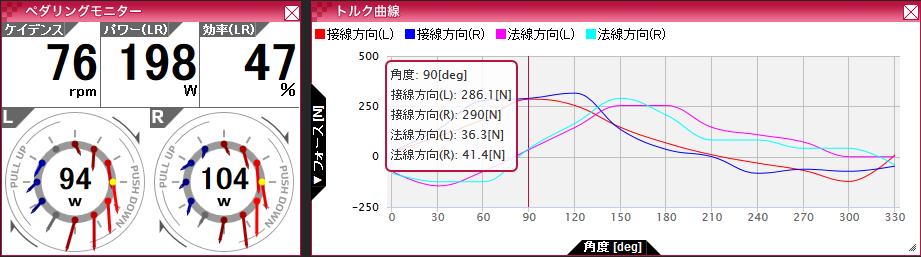 パイオニアペダリングモニター長期レポート: ペダリング解析とトルク曲線 曲線表示 【第12回】