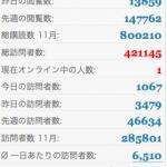 2013年度11月分のIT技術者ロードバイク日記アクセス解析結果 80万PV