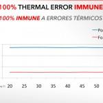 ROTOR POWER 最終報告vol1. SRMを凌いだサンプリングレートと耐温度変化