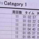 関西シクロクロス 第9戦 みなと堺グリーン広場 7位